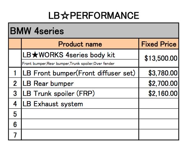 Liberty Walk-BMW4-BodyKit (1)