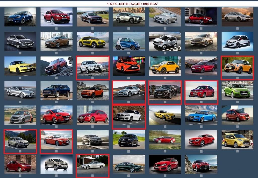 Izbor-avtomobili