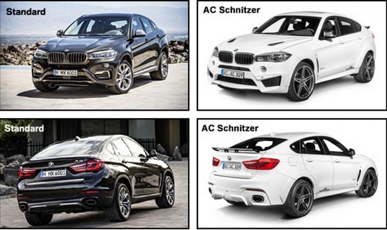 ac-schnitzer