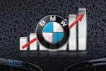 bmw_sales_2015_03