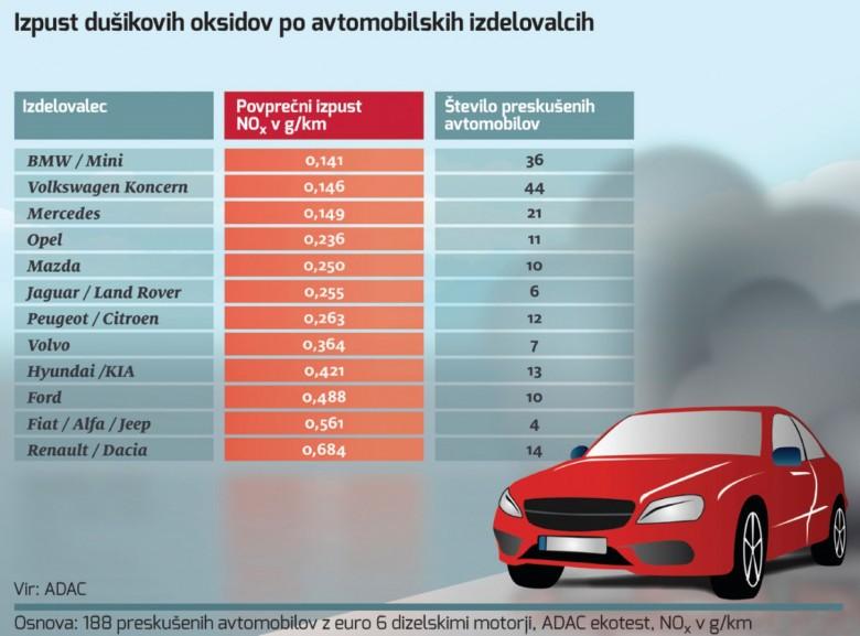 adac-ekotest-bmw-clean-diesel (4)