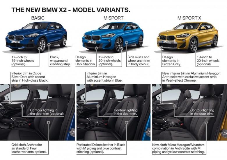 BMWBLOG-BMW-X2- (30)