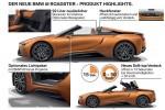 bmw-i8-rodster-i8-facelift (68)
