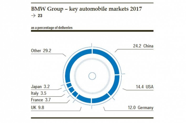bmw-annual-report-2018 (3)