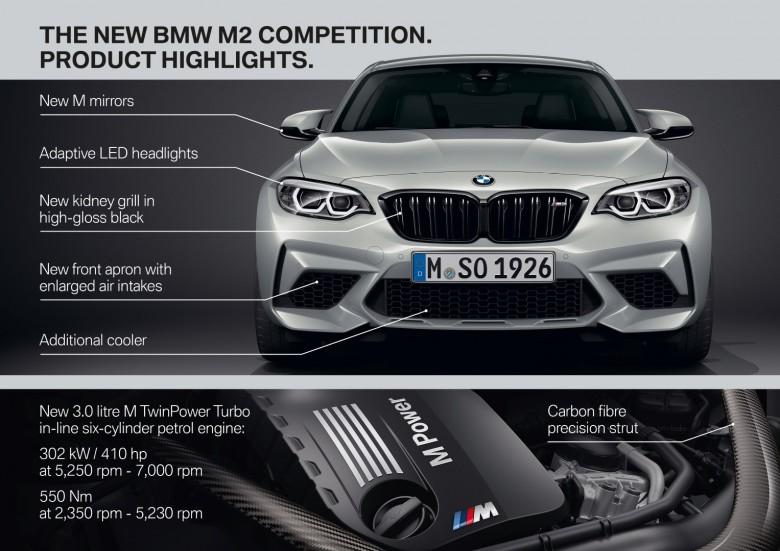 World Premiere - 2018 BMW M2 Competition (1)
