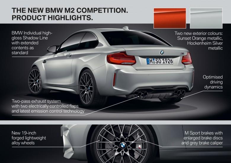 World Premiere - 2018 BMW M2 Competition (3)
